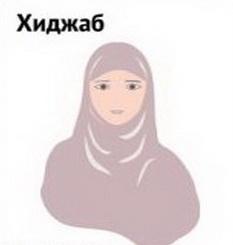 Хиджаб как красиво завязать